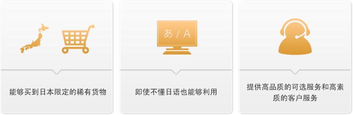 能够买到日本限定的稀有货品/即使不懂日语也能够利用/提供高品质的可选服务和客戸服务