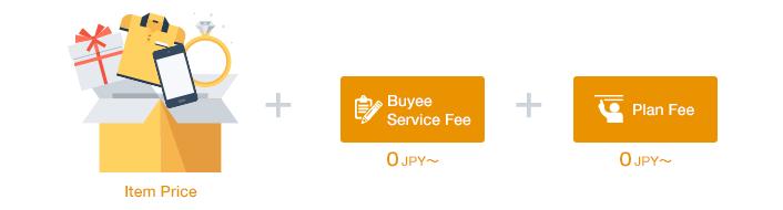 Item Price + Buyee Service Fee + Plan Fee