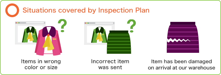 Situations covered by Inspection Plan