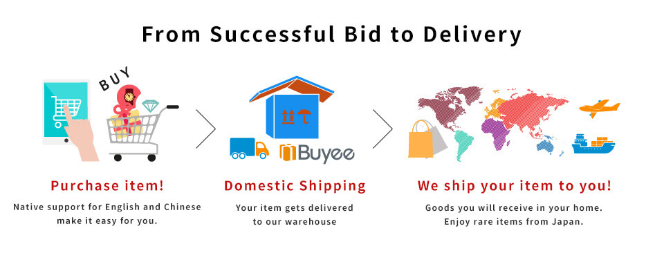 From Successful Bid to Delivery